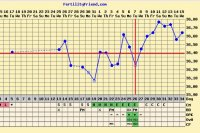 10DPO   BFN   and no symptoms :( anyone in the same boat